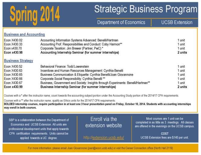 SBP - spring 2014 list